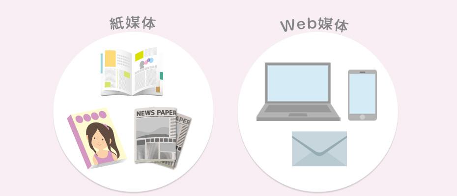 風俗広告における代表的な2種類の広告媒体